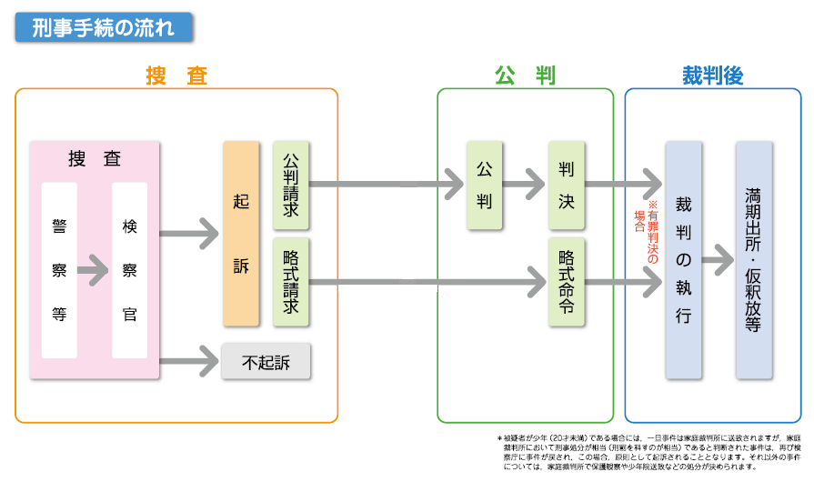 http://www.moj.go.jp/content/000121892.jpg